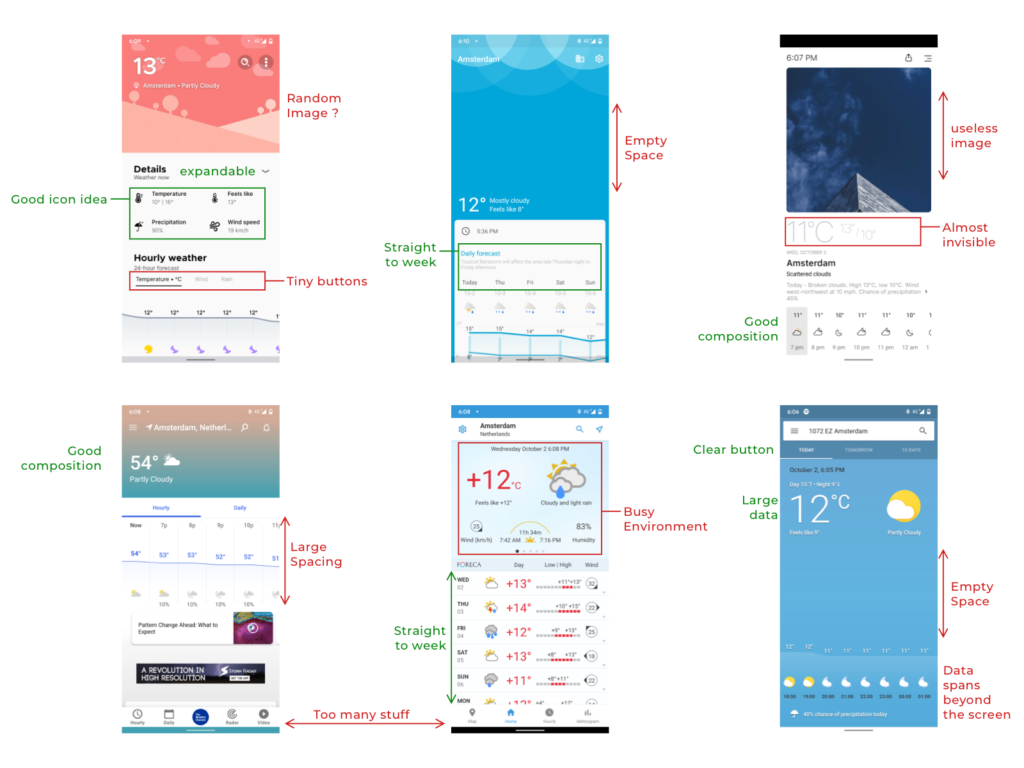 weather app competitor analysis